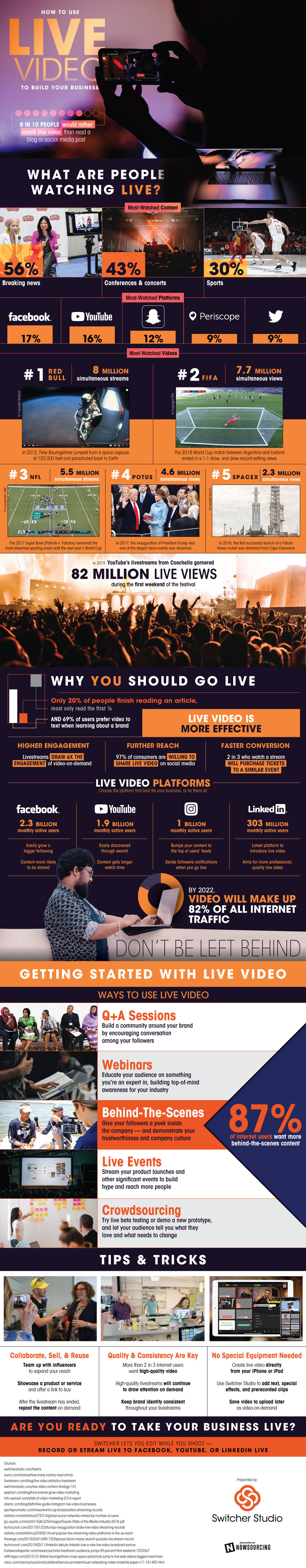 How To Use Live Video